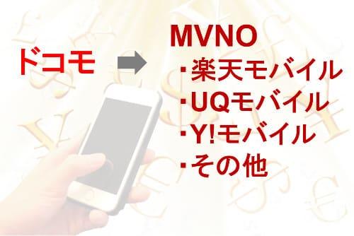 ドコモから格安SIM(MVNO)へ乗り換える。メリット・デメリット、乗り換え手順等を徹底解説!